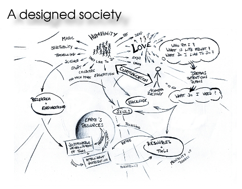 A designed society